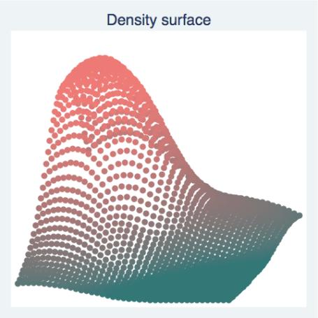 surface_tddens